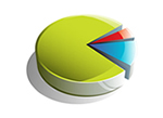 Marketing operacional: herramienta de futuro para el crecimiento de las ventas